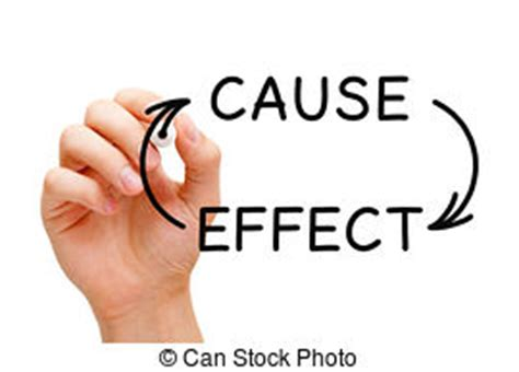 Cause and effect essay: Bad effects of smoking - Blogger