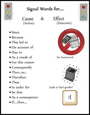 Essay about The Negative Effects of Smoking Cigarettes